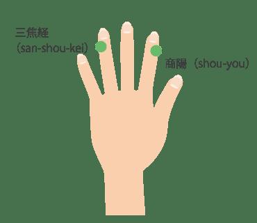 tsubo_hand